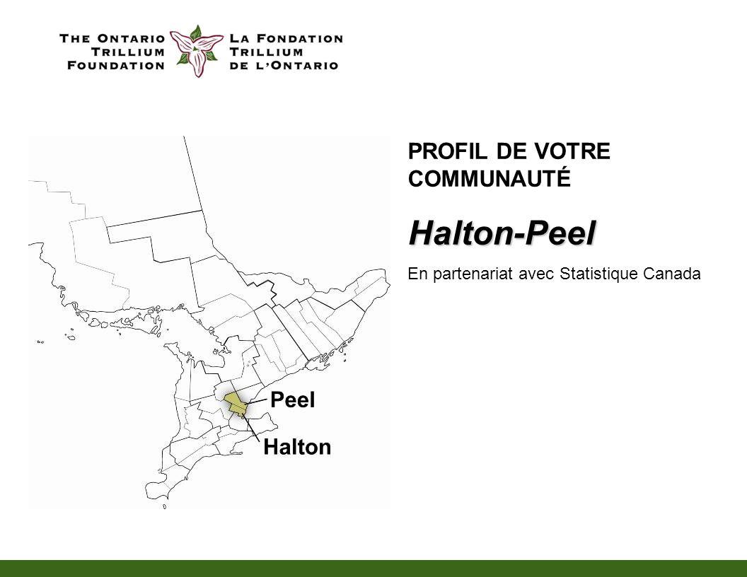 PROFIL DE VOTRE COMMUNAUTÉHalton-Peel En partenariat avec Statistique Canada