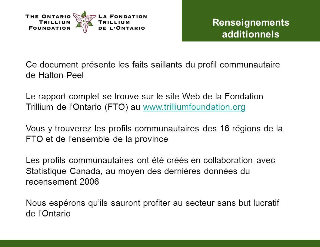Renseignements additionnels Ce document présente les faits saillants du profil communautaire de Halton-Peel Le rapport complet se trouve sur le site W