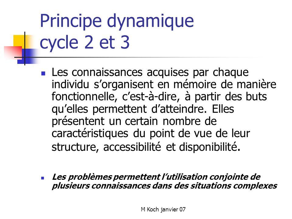 M Koch janvier 07 Principe dynamique cycle 2 et 3 Les connaissances acquises par chaque individu sorganisent en mémoire de manière fonctionnelle, cest-à-dire, à partir des buts quelles permettent datteindre.