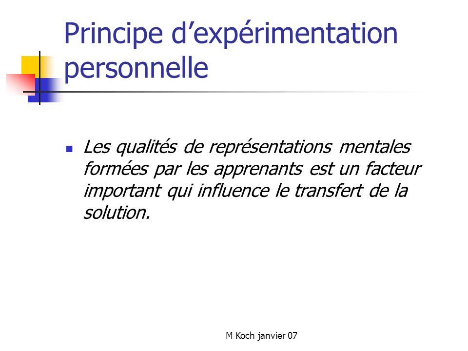 M Koch janvier 07 Principe dexpérimentation personnelle Les qualités de représentations mentales formées par les apprenants est un facteur important qui influence le transfert de la solution.