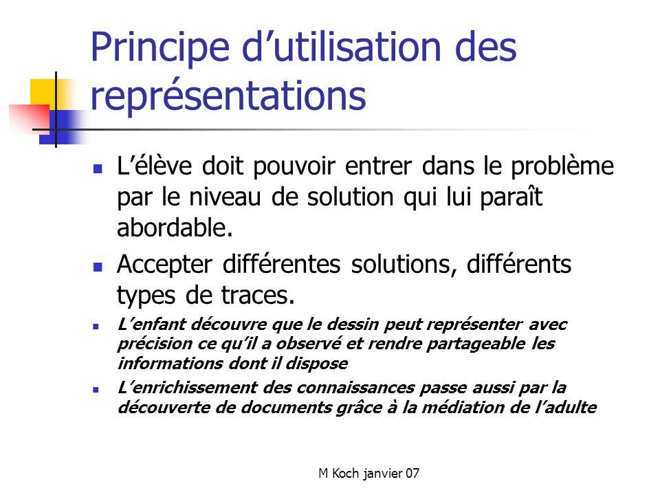 M Koch janvier 07 Principe dutilisation des représentations Lélève doit pouvoir entrer dans le problème par le niveau de solution qui lui paraît abordable.