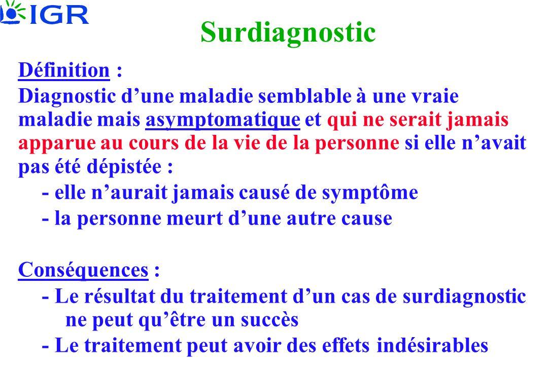 Surdiagnostic Définition : Diagnostic dune maladie semblable à une vraie maladie mais asymptomatique et qui ne serait jamais apparue au cours de la vi