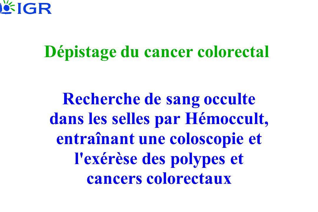 Dépistage du cancer colorectal Recherche de sang occulte dans les selles par Hémoccult, entraînant une coloscopie et l'exérèse des polypes et cancers