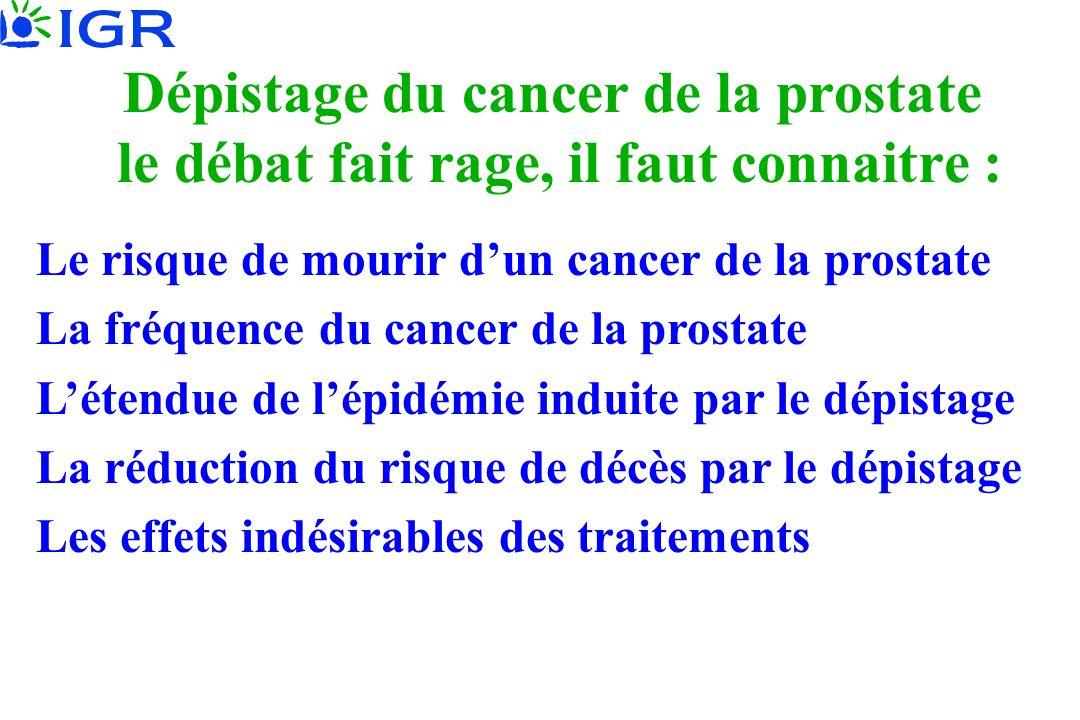 Dépistage du cancer de la prostate le débat fait rage, il faut connaitre : Le risque de mourir dun cancer de la prostate La fréquence du cancer de la