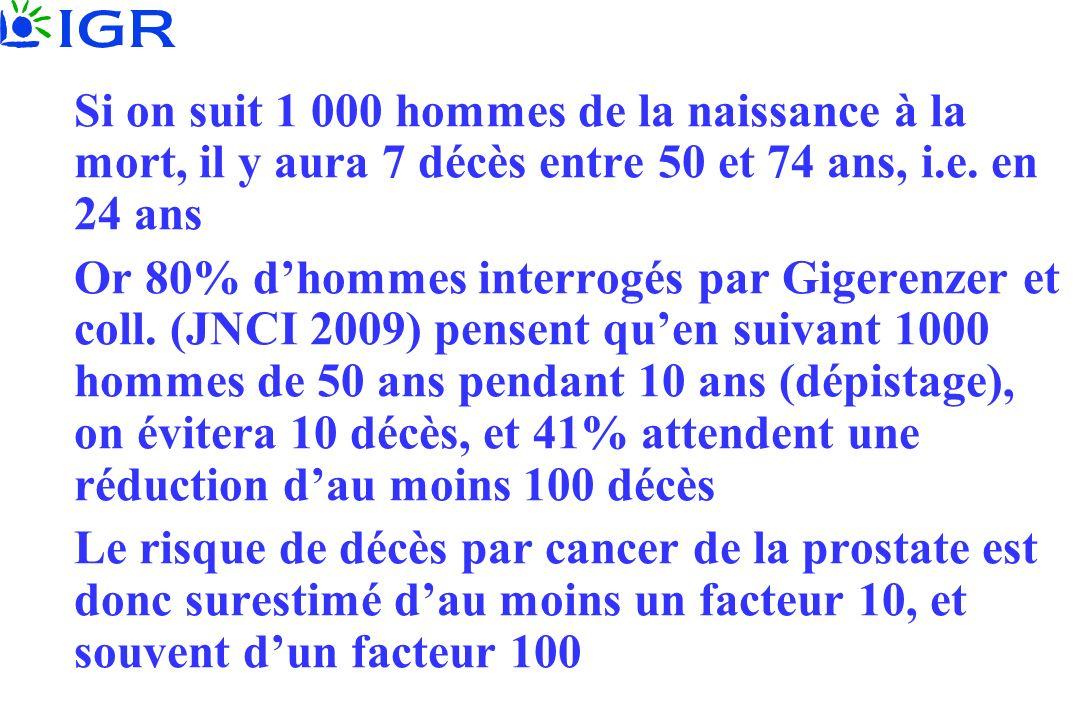 Si on suit 1 000 hommes de la naissance à la mort, il y aura 7 décès entre 50 et 74 ans, i.e. en 24 ans Or 80% dhommes interrogés par Gigerenzer et co