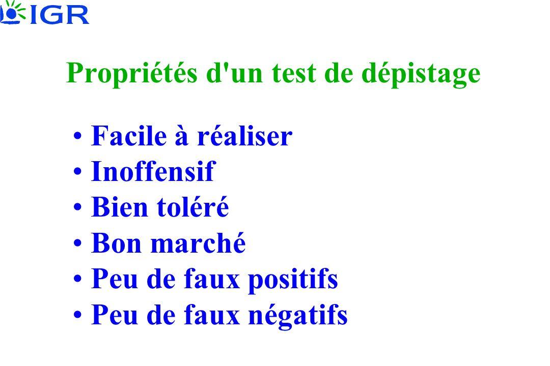 Test de dépistage MaladesNon malades Test +Vrai Positif (VP)Faux Positif (FP)VPP*= VP/(VP+FP) Test –Faux négatif (FN)Vrai Négatif (VN)VPN*= VN/(VN+FN) Sensibilité = Spécificité = VP/(VP+FN) = VN/(VN + FP) = Probabilité que le test soit Probabilité que le test soit positif chez les malades négatif chez les non-malades * Valeur Prédictive Positive : probabilité que la personne soit malade sachant que le test est positif * Valeur Prédictive Négative : proba que la personne ne soit pas malade sachant que le test est négatif