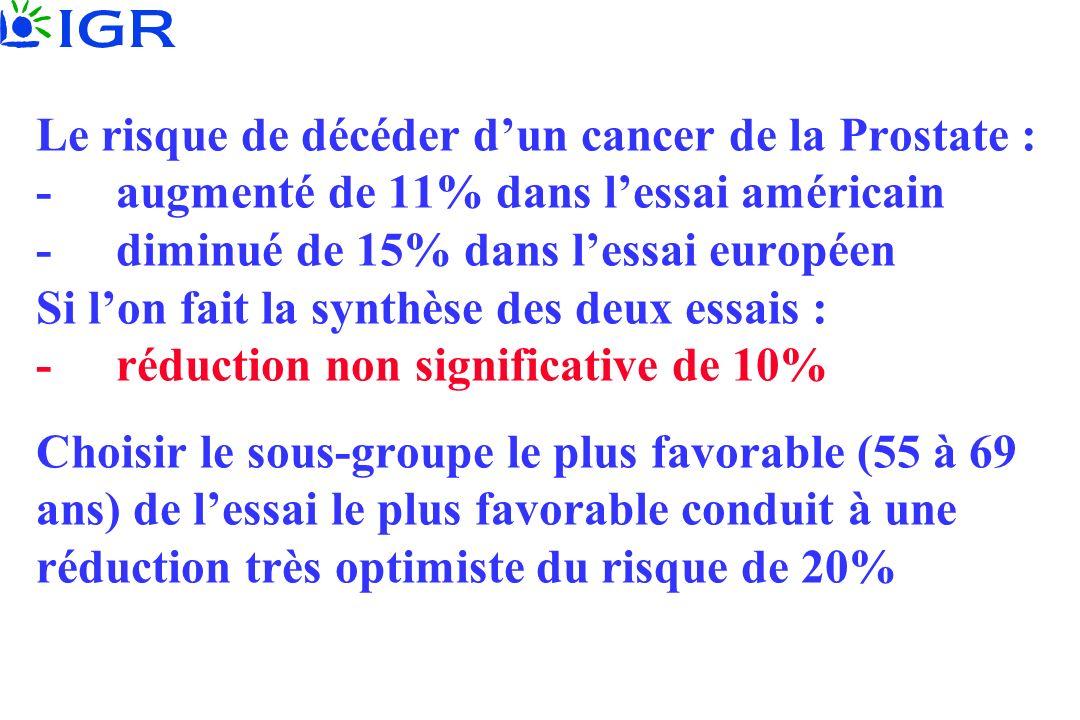 Le risque de décéder dun cancer de la Prostate : -augmenté de 11% dans lessai américain -diminué de 15% dans lessai européen Si lon fait la synthèse d