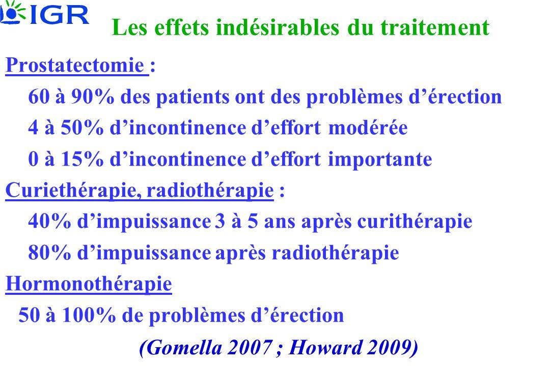 Les effets indésirables du traitement Prostatectomie : 60 à 90% des patients ont des problèmes dérection 4 à 50% dincontinence deffort modérée 0 à 15%