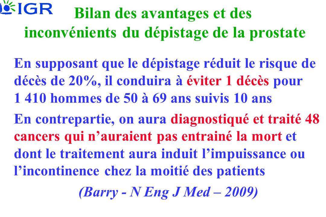 Bilan des avantages et des inconvénients du dépistage de la prostate En supposant que le dépistage réduit le risque de décès de 20%, il conduira à évi