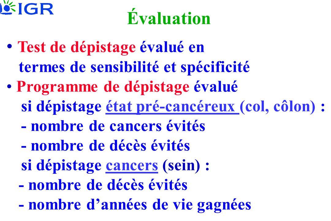 Évaluation Test de dépistage évalué en termes de sensibilité et spécificité Programme de dépistage évalué si dépistage état pré-cancéreux (col, côlon)