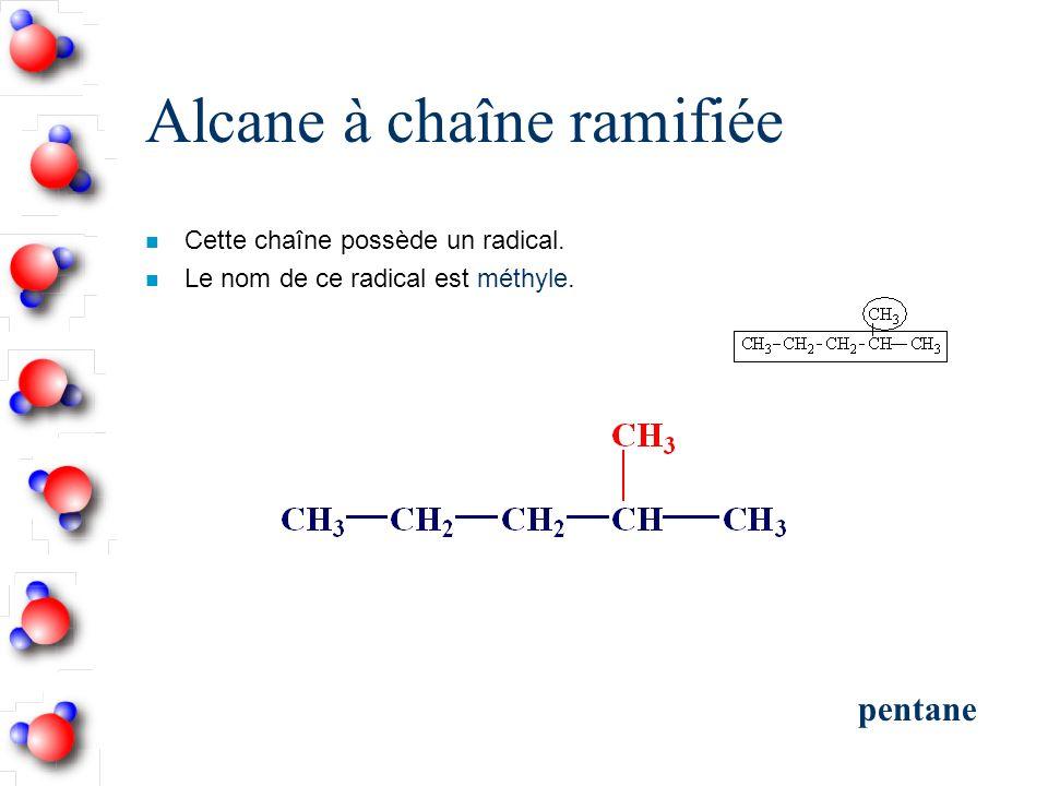 Alcane à chaîne ramifiée n Cette chaîne possède un radical.