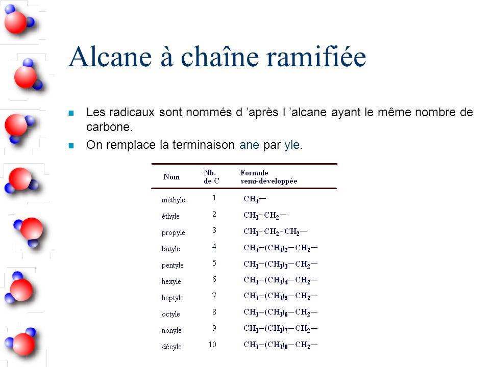 Alcane à chaîne ramifiée n Les radicaux sont nommés d après l alcane ayant le même nombre de carbone.