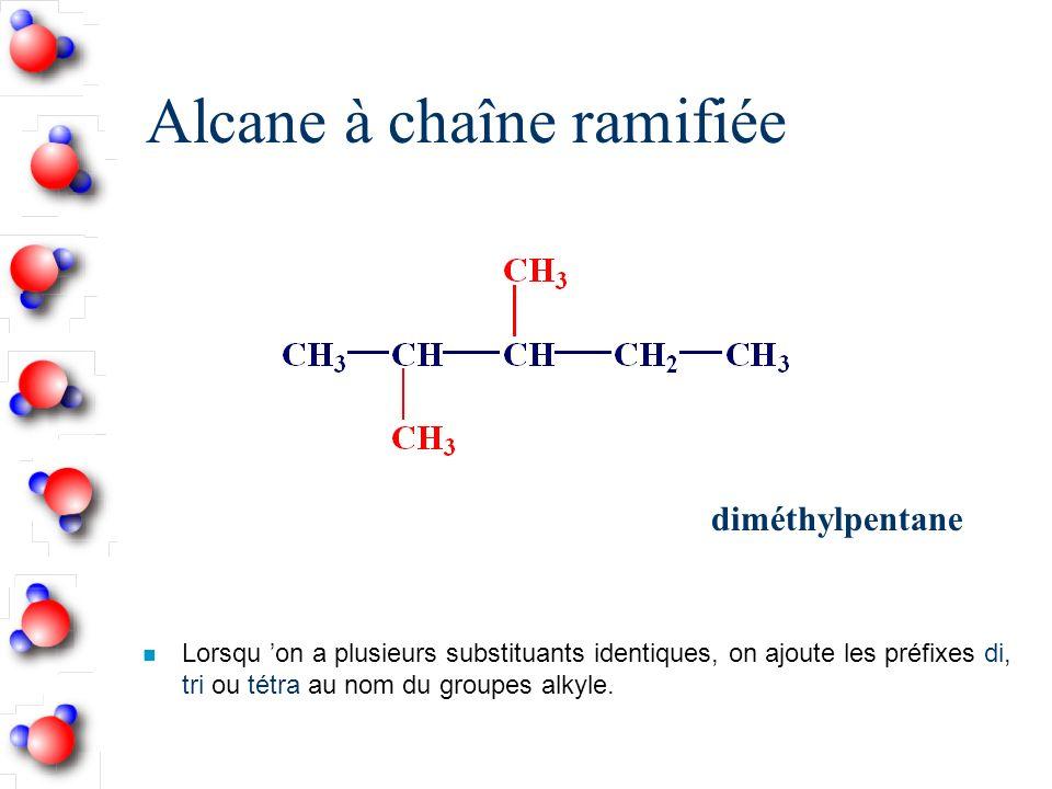 Alcane à chaîne ramifiée n Lorsqu on a plusieurs substituants identiques, on ajoute les préfixes di, tri ou tétra au nom du groupes alkyle.