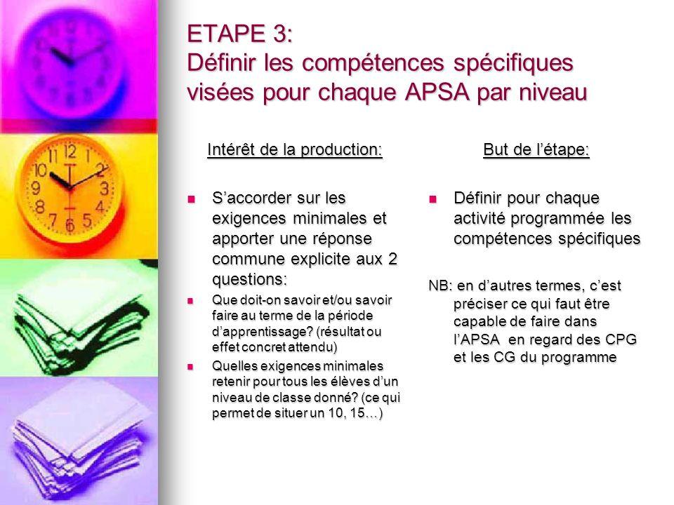 ETAPE 3: Définir les compétences spécifiques visées pour chaque APSA par niveau Intérêt de la production: Saccorder sur les exigences minimales et apporter une réponse commune explicite aux 2 questions: Saccorder sur les exigences minimales et apporter une réponse commune explicite aux 2 questions: Que doit-on savoir et/ou savoir faire au terme de la période dapprentissage.
