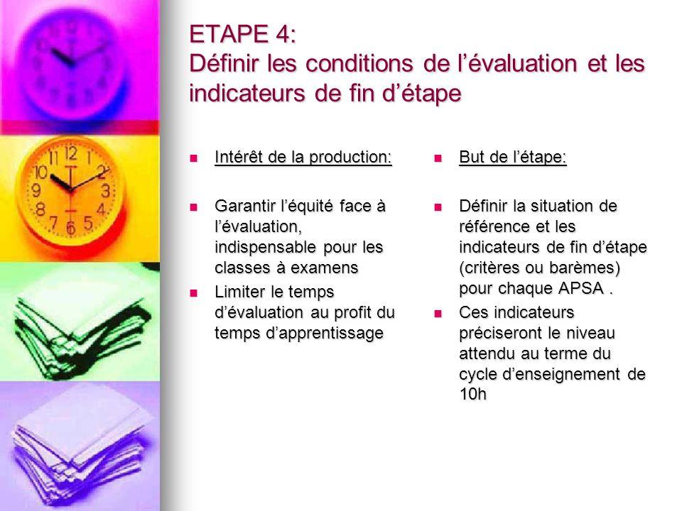 ETAPE 4: Définir les conditions de lévaluation et les indicateurs de fin détape Intérêt de la production: Intérêt de la production: Garantir léquité f