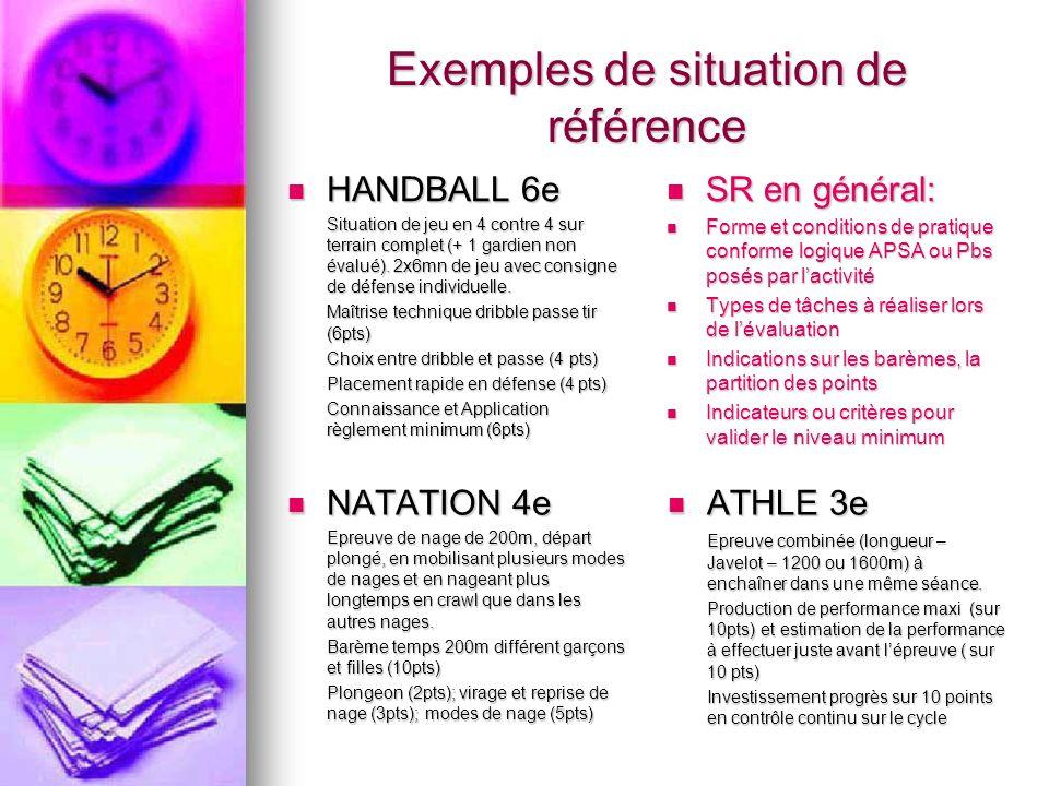 Exemples de situation de référence HANDBALL 6e HANDBALL 6e Situation de jeu en 4 contre 4 sur terrain complet (+ 1 gardien non évalué). 2x6mn de jeu a