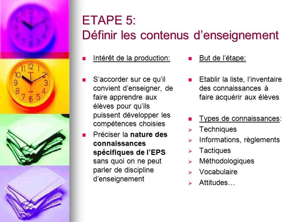 ETAPE 5: Définir les contenus denseignement Intérêt de la production: Intérêt de la production: Saccorder sur ce quil convient denseigner, de faire ap