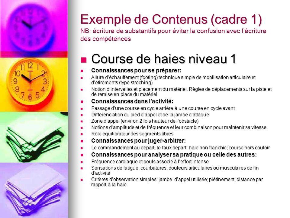 Exemple de Contenus (cadre 1) NB: écriture de substantifs pour éviter la confusion avec lécriture des compétences Course de haies niveau 1 Course de h