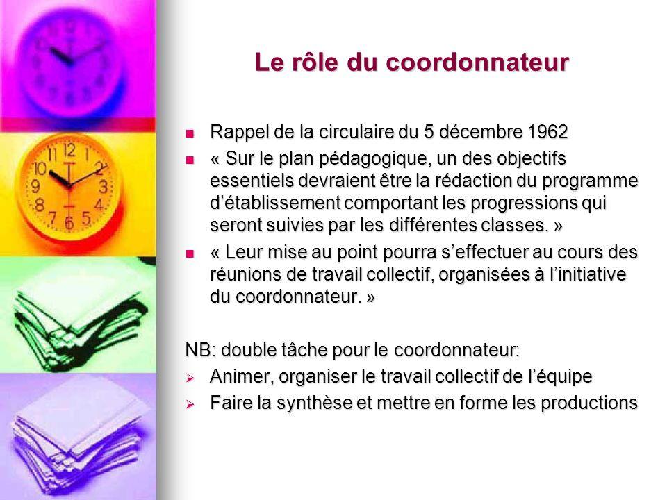 Le rôle du coordonnateur Rappel de la circulaire du 5 décembre 1962 Rappel de la circulaire du 5 décembre 1962 « Sur le plan pédagogique, un des objectifs essentiels devraient être la rédaction du programme détablissement comportant les progressions qui seront suivies par les différentes classes.