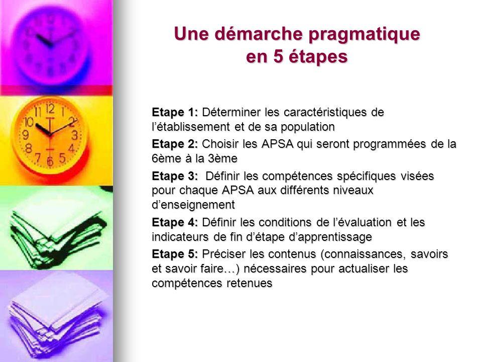 Une démarche pragmatique en 5 étapes Etape 1: Déterminer les caractéristiques de létablissement et de sa population Etape 2: Choisir les APSA qui sero