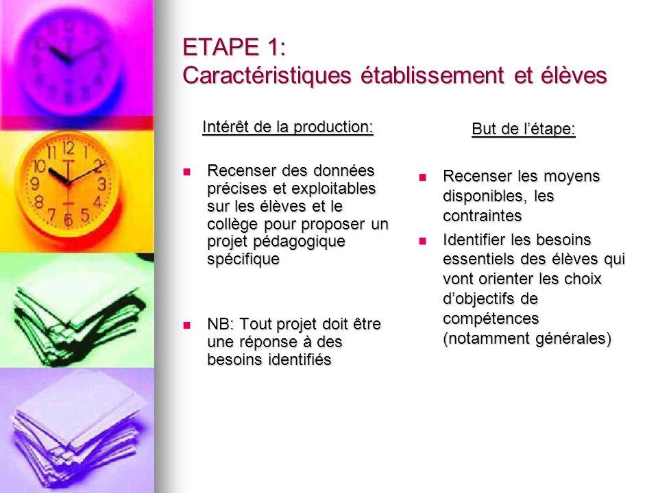 ETAPE 1: Caractéristiques établissement et élèves Intérêt de la production: Recenser des données précises et exploitables sur les élèves et le collège