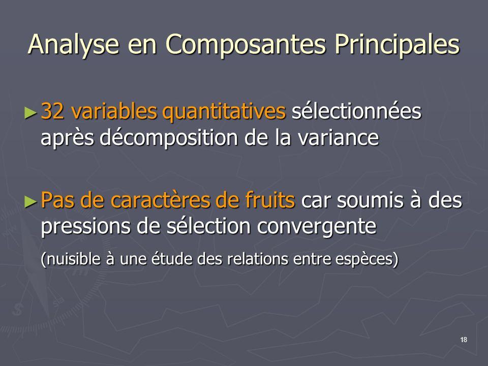 18 Analyse en Composantes Principales 32 variables quantitatives sélectionnées après décomposition de la variance 32 variables quantitatives sélection