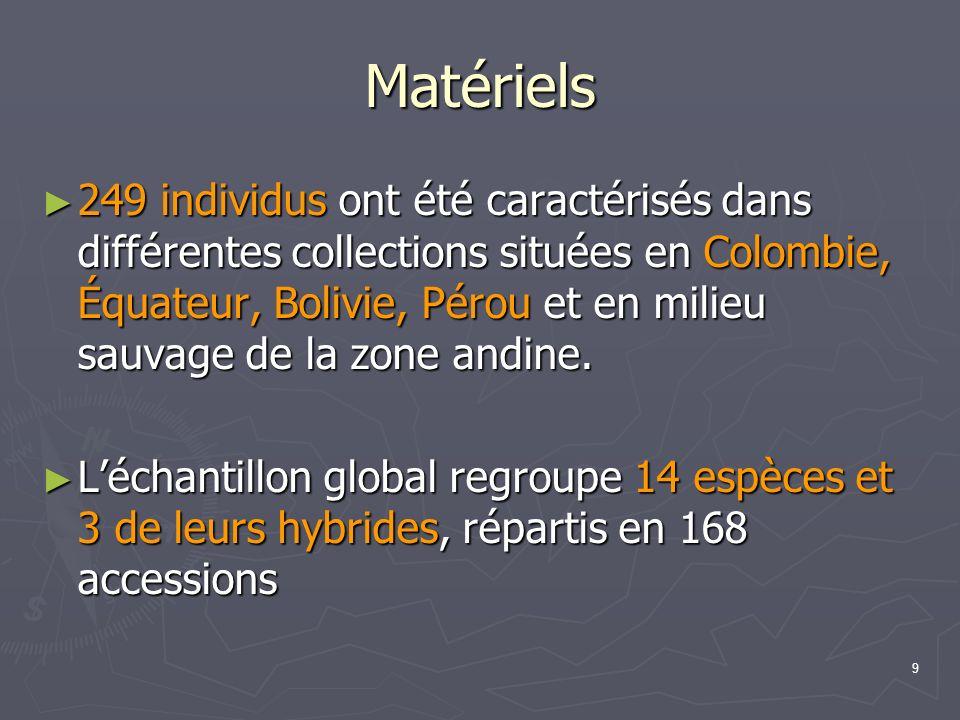 9 Matériels 249 individus ont été caractérisés dans différentes collections situées en Colombie, Équateur, Bolivie, Pérou et en milieu sauvage de la z