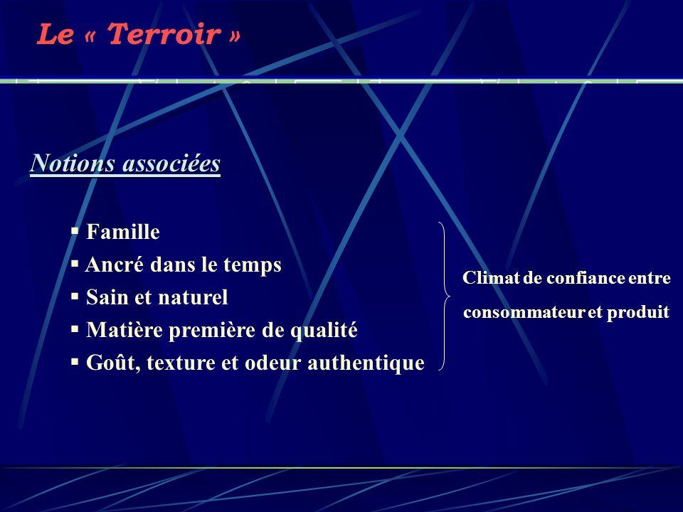 Le « Terroir » Notions associées Famille Ancré dans le temps Sain et naturel Matière première de qualité Goût, texture et odeur authentique Climat de
