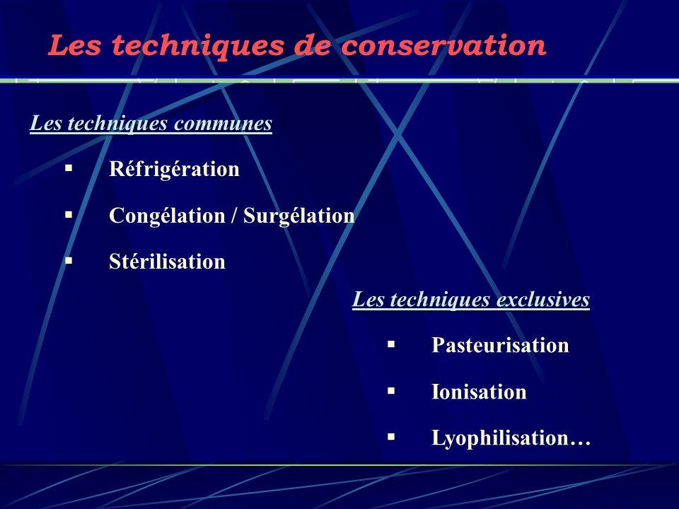 Les techniques communes Réfrigération Congélation / Surgélation Stérilisation Les techniques de conservation Les techniques exclusives Pasteurisation