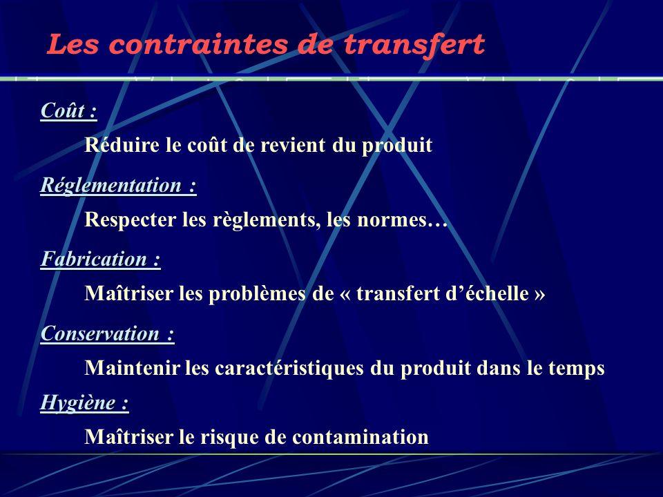 Coût : Réduire le coût de revient du produit Réglementation : Respecter les règlements, les normes… Fabrication : Maîtriser les problèmes de « transfe