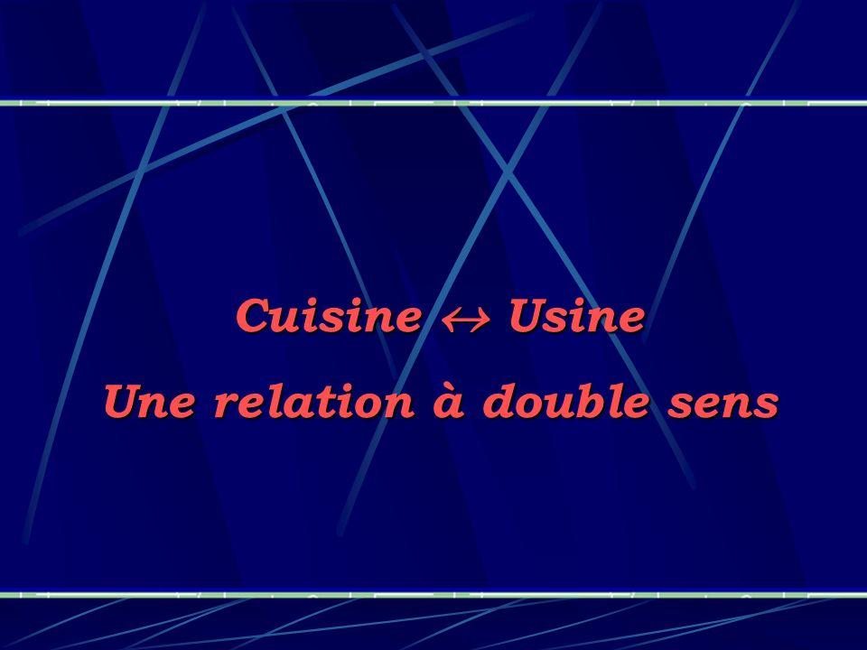 Cuisine Usine Une relation à double sens