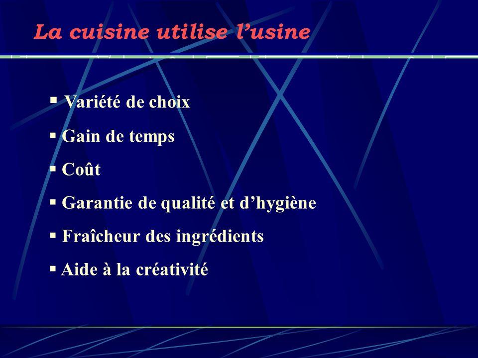 Variété de choix Gain de temps Coût Garantie de qualité et dhygiène Fraîcheur des ingrédients Aide à la créativité La cuisine utilise lusine