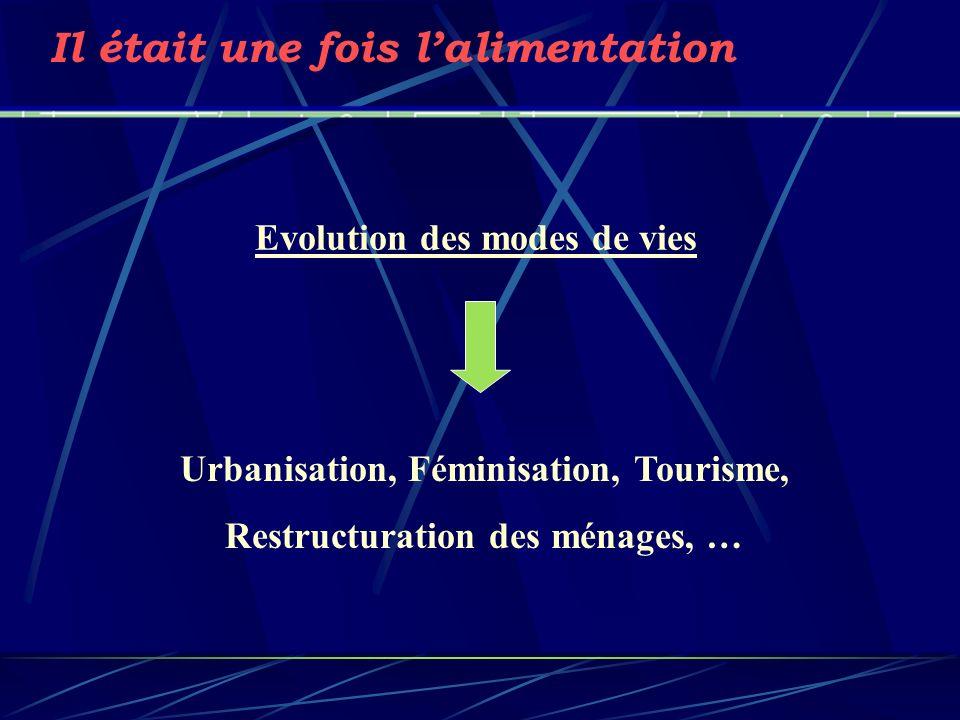 Evolution des modes de vies Il était une fois lalimentation Urbanisation, Féminisation, Tourisme, Restructuration des ménages, …