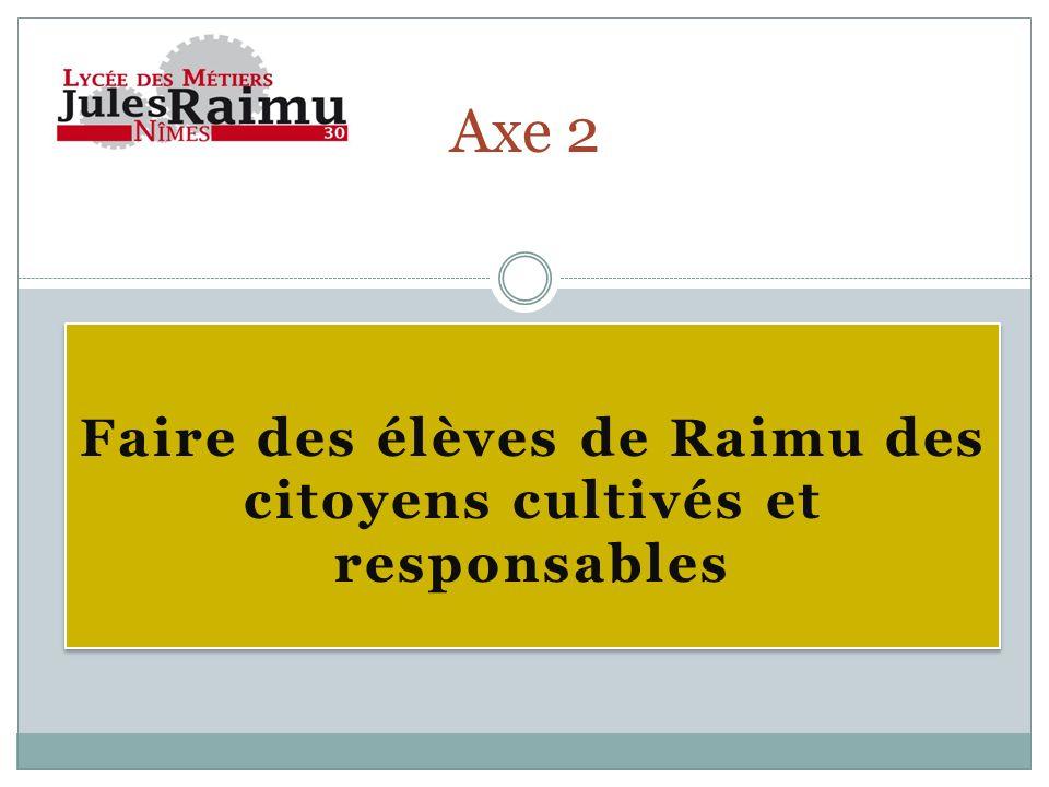 Faire des élèves de Raimu des citoyens cultivés et responsables Faire des élèves de Raimu des citoyens cultivés et responsables Axe 2