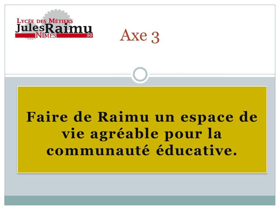 Faire de Raimu un espace de vie agréable pour la communauté éducative. Faire de Raimu un espace de vie agréable pour la communauté éducative. Axe 3