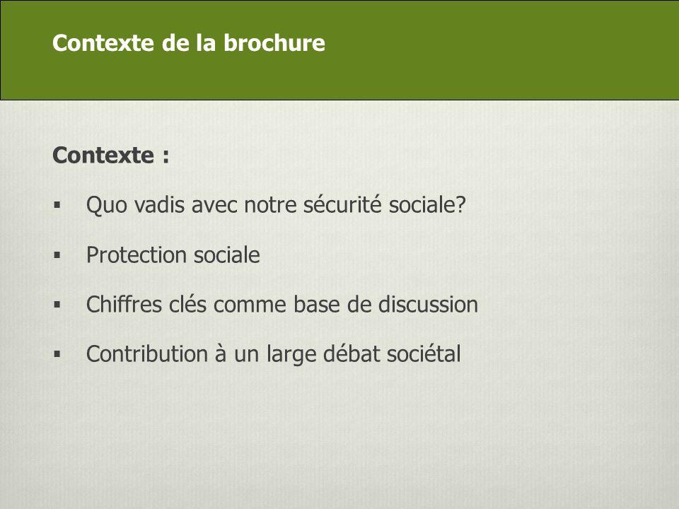 DG Appui stratégique Contexte : Quo vadis avec notre sécurité sociale.