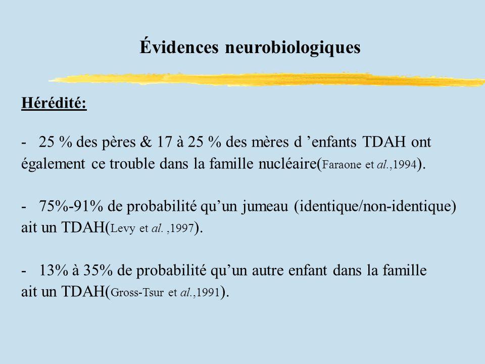 Évidences neurobiologiques Hérédité: - 25 % des pères & 17 à 25 % des mères d enfants TDAH ont également ce trouble dans la famille nucléaire( Faraone et al.,1994 ).