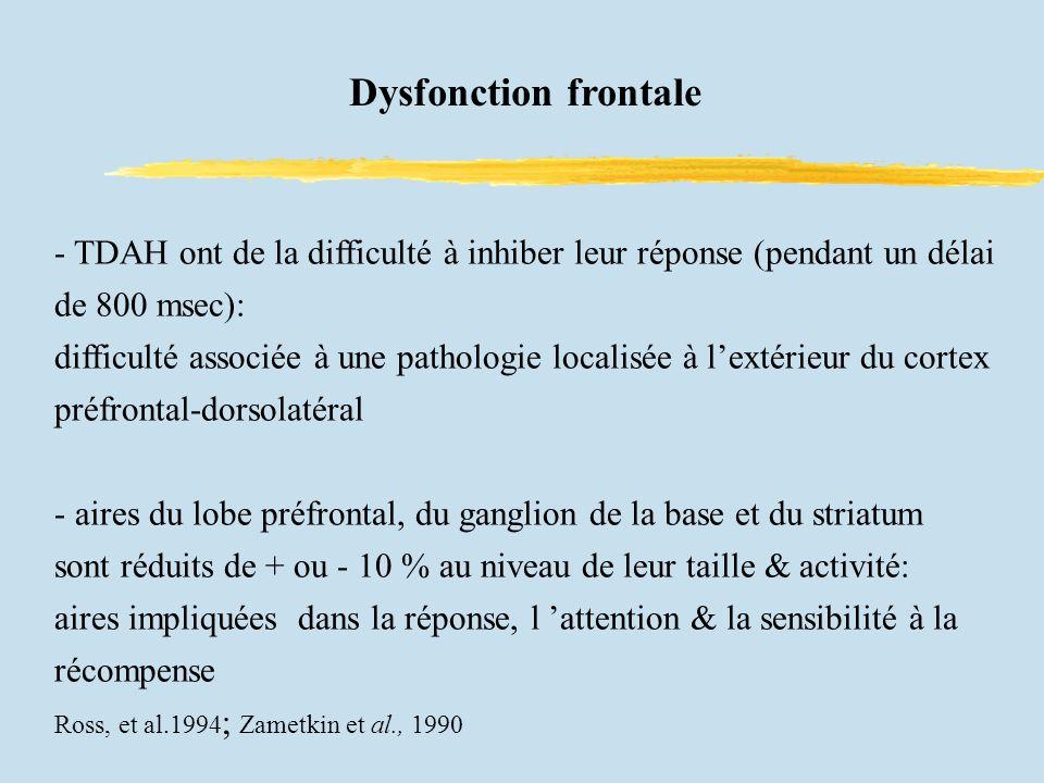 - TDAH ont de la difficulté à inhiber leur réponse (pendant un délai de 800 msec): difficulté associée à une pathologie localisée à lextérieur du cortex préfrontal-dorsolatéral - aires du lobe préfrontal, du ganglion de la base et du striatum sont réduits de + ou - 10 % au niveau de leur taille & activité: aires impliquées dans la réponse, l attention & la sensibilité à la récompense Ross, et al.1994 ; Zametkin et al., 1990 Dysfonction frontale