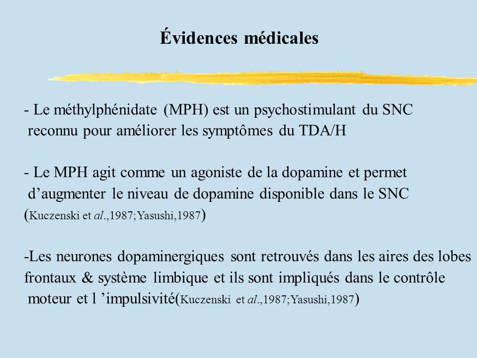 Évidences médicales - Le méthylphénidate (MPH) est un psychostimulant du SNC reconnu pour améliorer les symptômes du TDA/H - Le MPH agit comme un agoniste de la dopamine et permet daugmenter le niveau de dopamine disponible dans le SNC ( Kuczenski et al.,1987;Yasushi,1987 ) -Les neurones dopaminergiques sont retrouvés dans les aires des lobes frontaux & système limbique et ils sont impliqués dans le contrôle moteur et l impulsivité( Kuczenski et al.,1987;Yasushi,1987 )