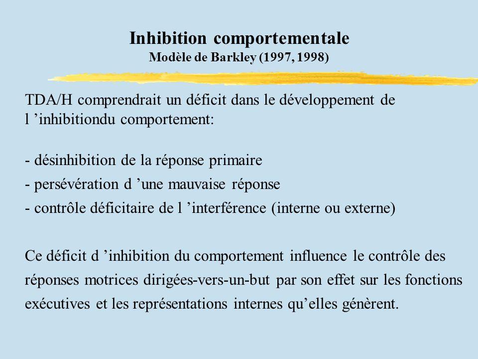 TDA/H comprendrait un déficit dans le développement de l inhibitiondu comportement: - désinhibition de la réponse primaire - persévération d une mauvaise réponse - contrôle déficitaire de l interférence (interne ou externe) Ce déficit d inhibition du comportement influence le contrôle des réponses motrices dirigées-vers-un-but par son effet sur les fonctions exécutives et les représentations internes quelles génèrent.