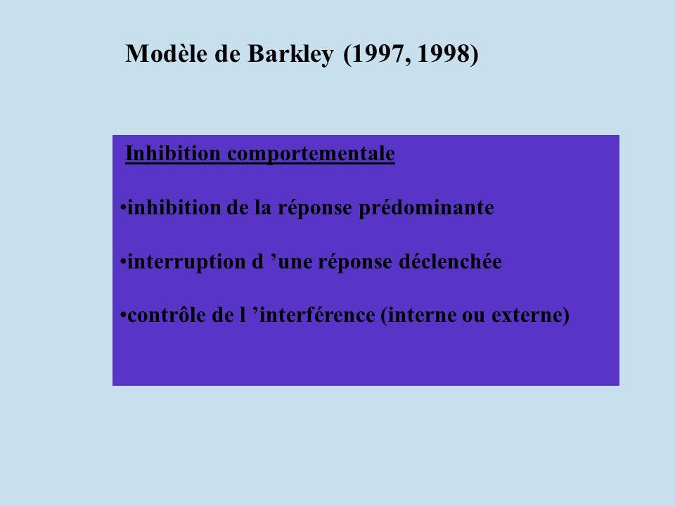 Inhibition comportementale inhibition de la réponse prédominante interruption d une réponse déclenchée contrôle de l interférence (interne ou externe) Modèle de Barkley (1997, 1998)