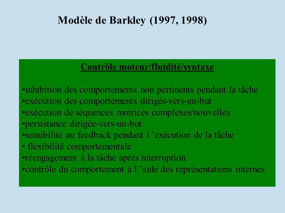 Contrôle moteur/fluidité/syntaxe inhibition des comportements non pertinents pendant la tâche exécution des comportements dirigés-vers-un-but exécution de séquences motrices complexes/nouvelles persistance dirigée-vers-un-but sensibilité au feedback pendant l exécution de la tâche flexibilité comportementale réengagement à la tâche après interruption contrôle du comportement à l aide des représentations internes Modèle de Barkley (1997, 1998)