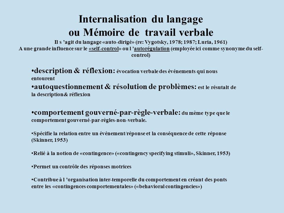 description & réflexion: évocation verbale des événements qui nous entourent autoquestionnement & résolution de problèmes: est le résutalt de la description& réflexion comportement gouverné-par-règle-verbale: du même type que le comportement gouverné-par-règles-non-verbale.