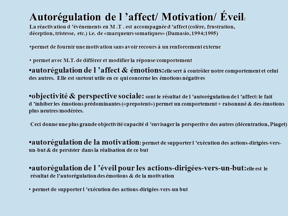 autorégulation de l affect & émotions: elle sert à contrôler notre comportement et celui des autres.