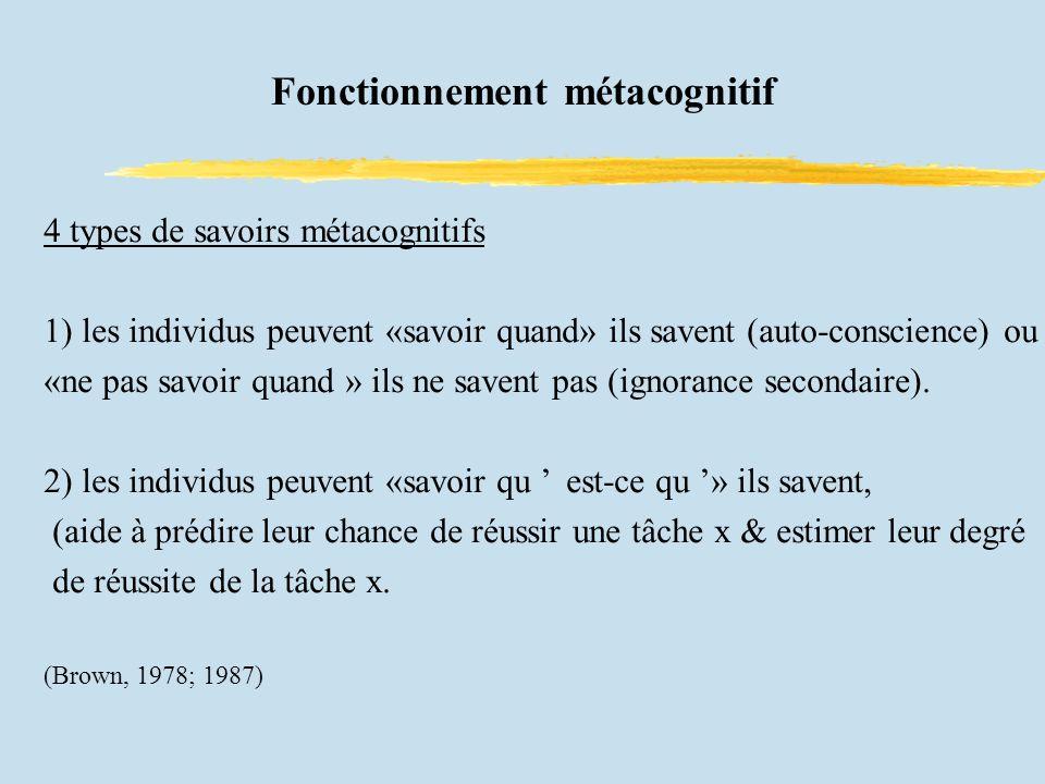 Fonctionnement métacognitif 4 types de savoirs métacognitifs 1) les individus peuvent «savoir quand» ils savent (auto-conscience) ou «ne pas savoir quand » ils ne savent pas (ignorance secondaire).