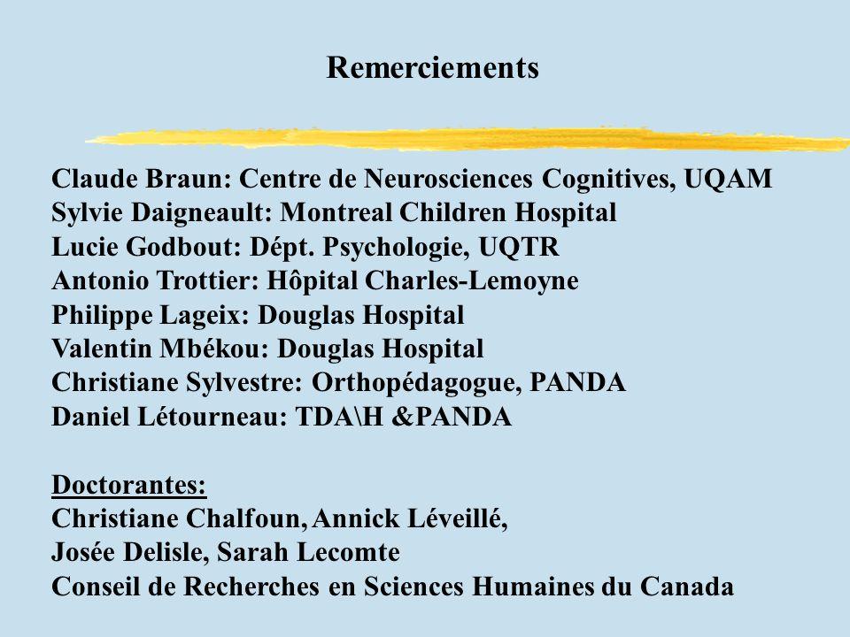 Remerciements Claude Braun: Centre de Neurosciences Cognitives, UQAM Sylvie Daigneault: Montreal Children Hospital Lucie Godbout: Dépt. Psychologie, U