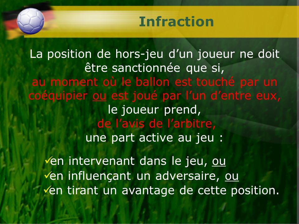 Infraction La position de hors-jeu dun joueur ne doit être sanctionnée que si, au moment où le ballon est touché par un coéquipier ou est joué par lun