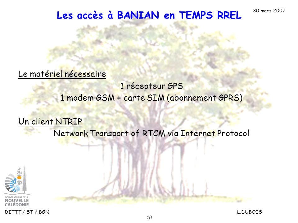 30 mars 2007 DITTT / ST / BGN L.DUBOIS 10 Les accès à BANIAN en TEMPS RREL Le matériel nécessaire 1 récepteur GPS 1 modem GSM + carte SIM (abonnement