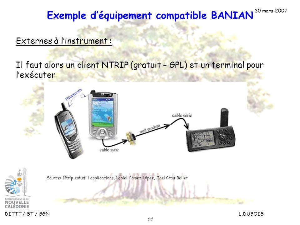 30 mars 2007 DITTT / ST / BGN L.DUBOIS 14 Exemple déquipement compatible BANIAN Externes à linstrument : Il faut alors un client NTRIP (gratuit – GPL)