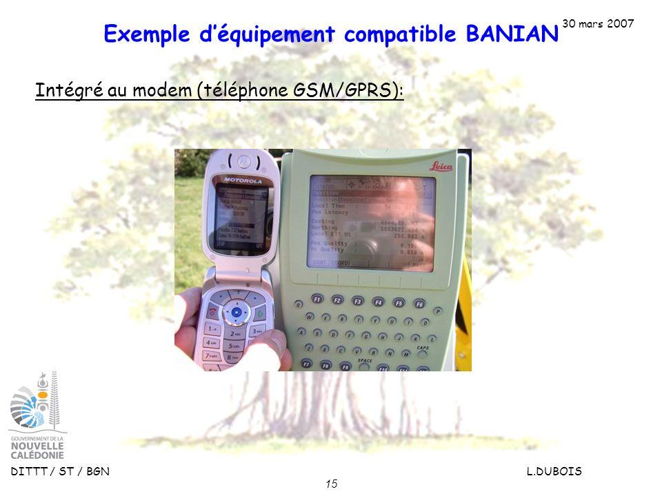 30 mars 2007 DITTT / ST / BGN L.DUBOIS 15 Exemple déquipement compatible BANIAN Intégré au modem (téléphone GSM/GPRS):